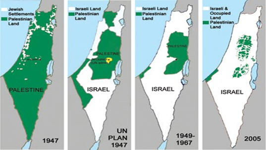 position paper israel palestine specpol The question of israeli settlements in palestine specpol@bimunhu and also please send a position paper of about.